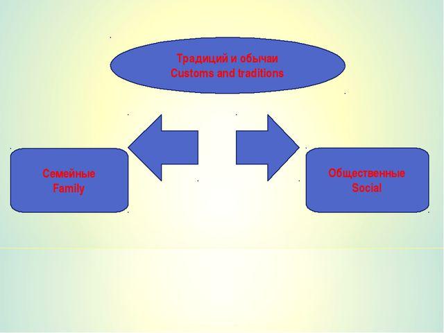 Традиций и обычаи Customs and traditions Семейные Family Общественные Social