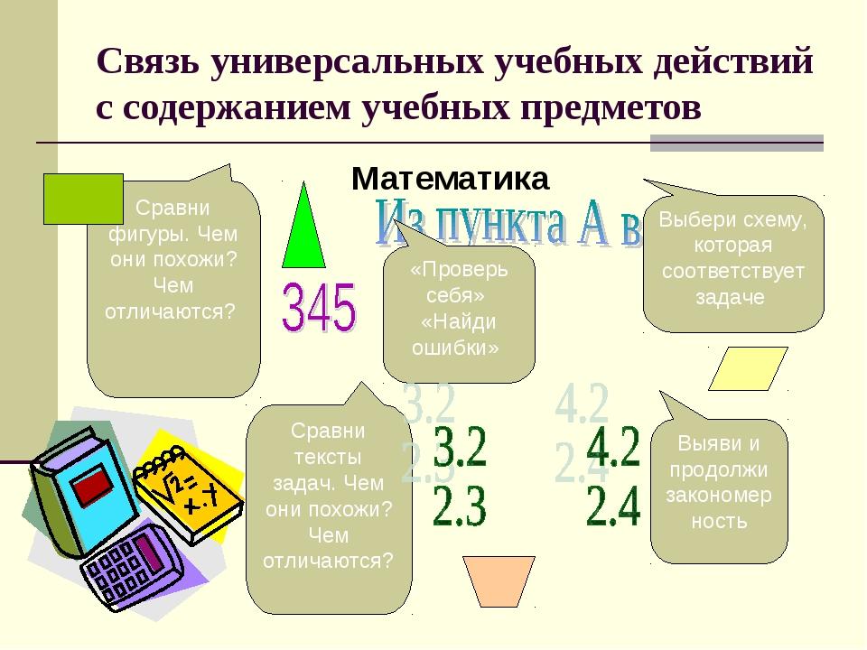 Связь универсальных учебных действий с содержанием учебных предметов Математи...