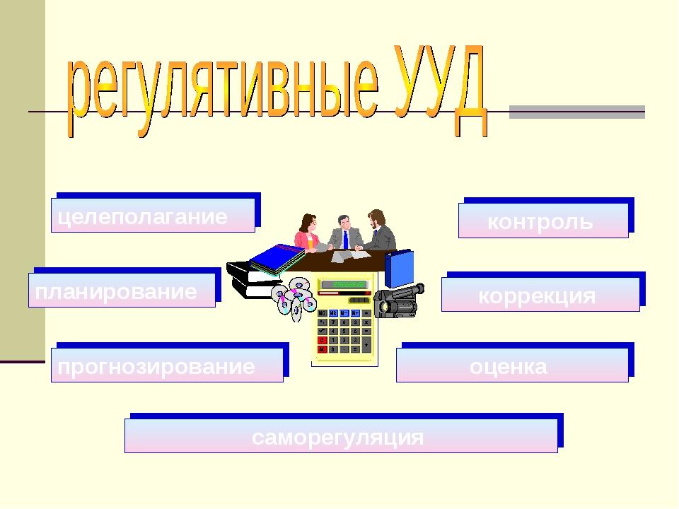 целеполагание контроль планирование коррекция прогнозирование оценка саморегу...