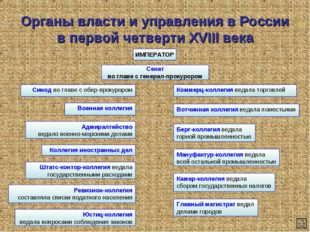 Органы власти и управления в России в первой четверти XVIII века ИМПЕРАТОР Се