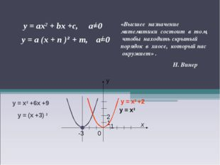 у = х2 +2 у = (х +3) 2 у = х2 +6х +9 у = х2 «Высшее назначение математики сос
