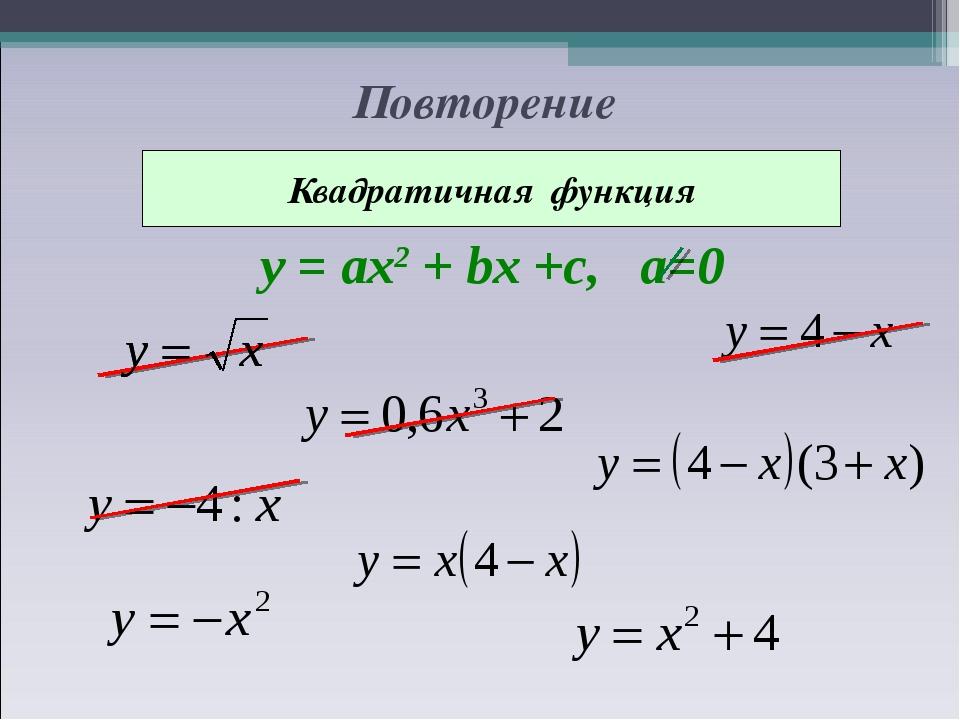 Квадратичная функция у = ах2 + bx +c, а=0 Повторение
