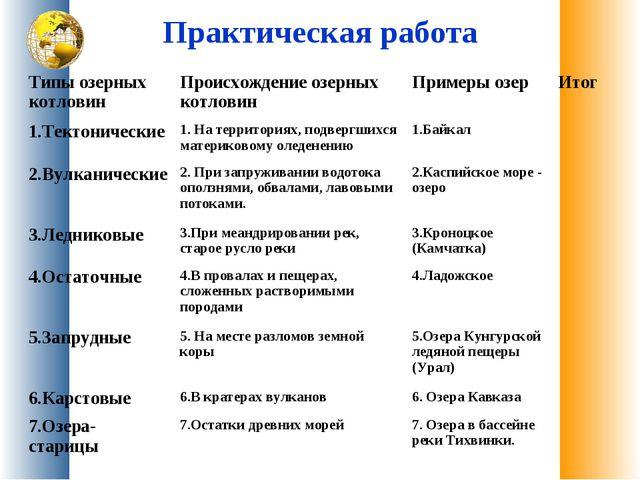 Практическая работа Типы озерных котловинПроисхождение озерных котловинПрим...