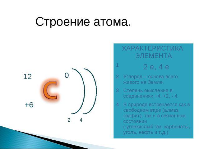 Строение атома. ХАРАКТЕРИСТИКА ЭЛЕМЕНТА 12 е, 4 е 2Углерод – основа всего...
