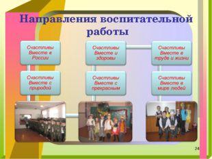 Направления воспитательной работы *