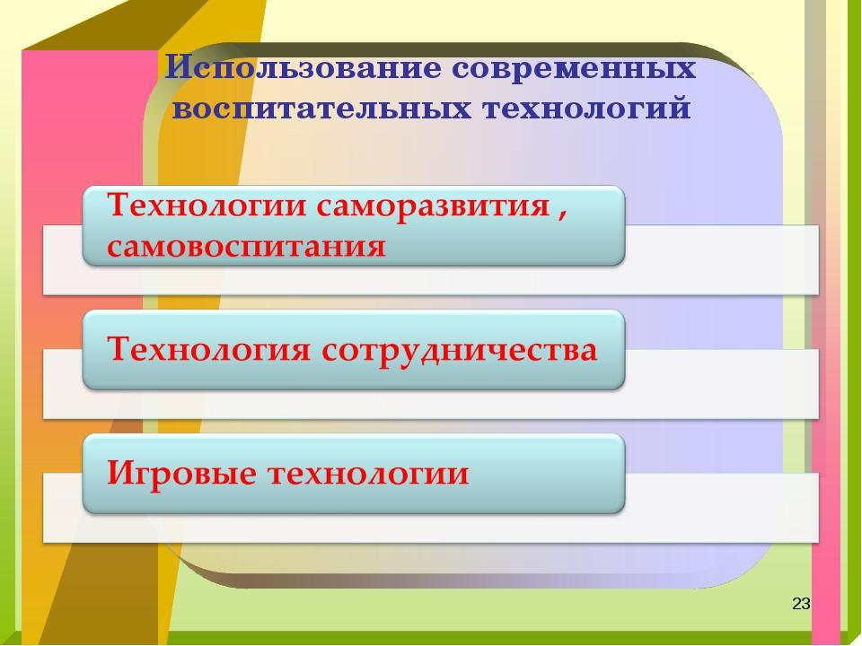 Использование современных воспитательных технологий *
