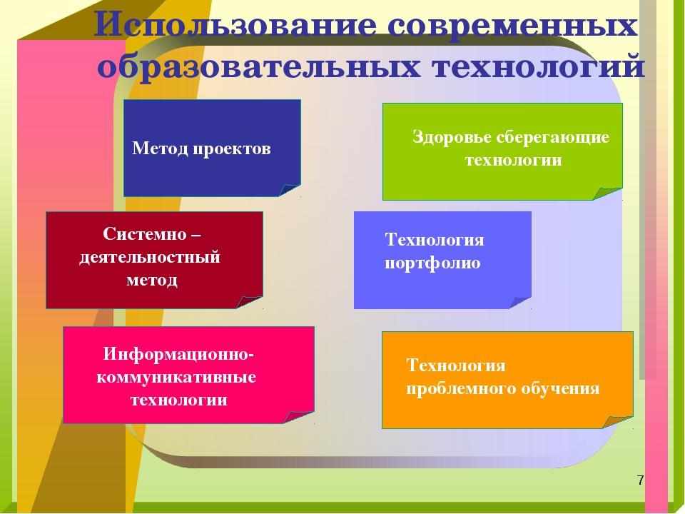 Метод проектов Здоровье сберегающие технологии Технология портфолио Информаци...