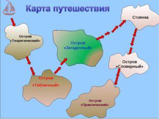 Остров «Теоретический» Остров «Табличный» Остров «Загадочный» Стоянка  Остр