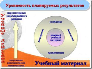 Уровневость планируемых результатов опорный учебный материал дополнение расши