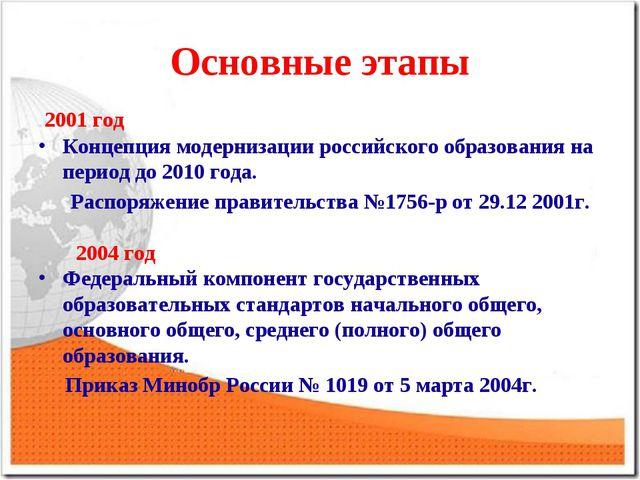Основные этапы 2001 год Концепция модернизации российского образования на пер...