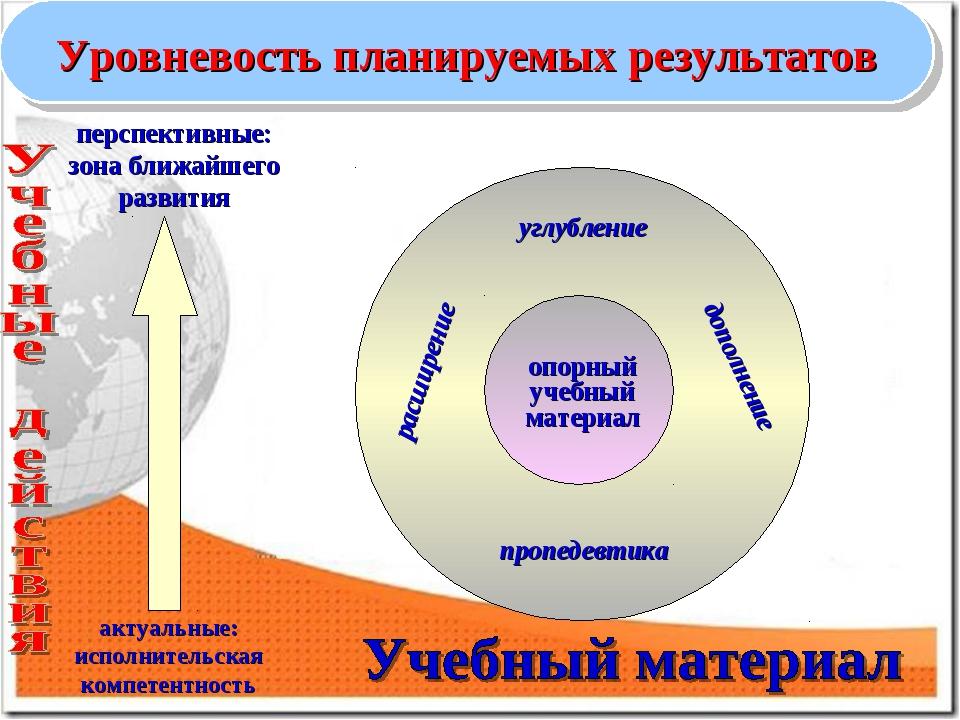 Уровневость планируемых результатов опорный учебный материал дополнение расши...