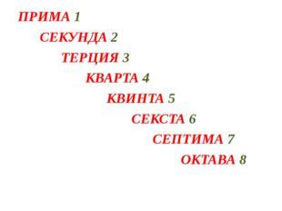 ПРИМА 1 СЕКУНДА 2 ТЕРЦИЯ 3 КВАРТА 4 КВИНТА 5 СЕКСТА 6 СЕПТИМА 7 ОКТАВА 8