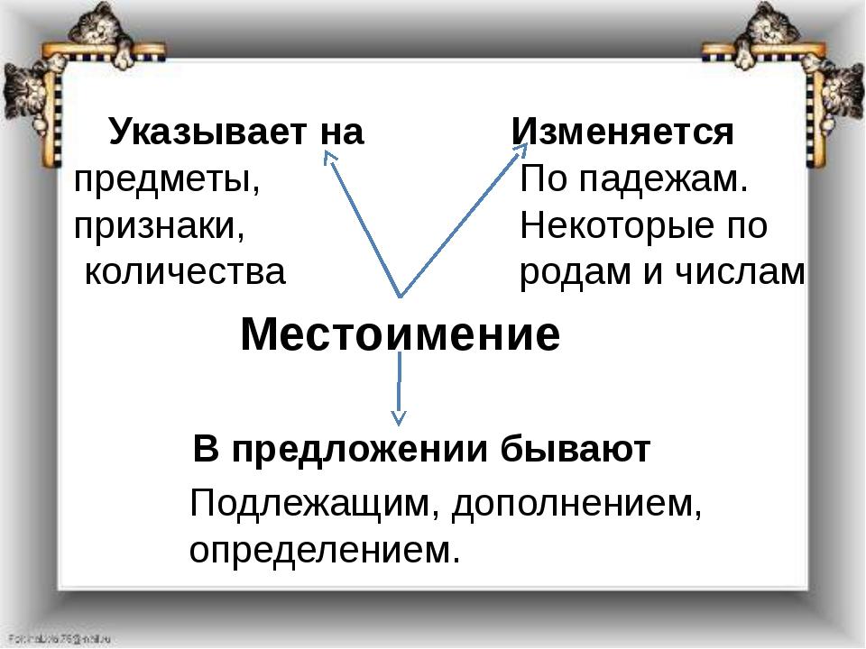 Местоимение Указывает на предметы, признаки, количества Изменяется По падежам...