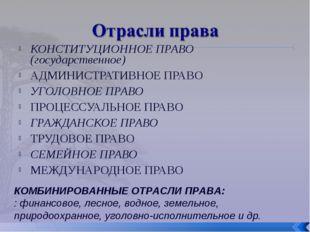КОНСТИТУЦИОННОЕ ПРАВО (государственное) АДМИНИСТРАТИВНОЕ ПРАВО УГОЛОВНОЕ ПРАВ