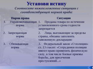 Норма праваСитуация 1. Управомочивающая норма1. Продажа товара по истечении