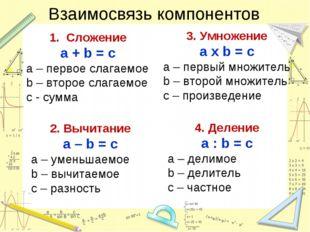 Взаимосвязь компонентов 1. Сложение а + b = c a – первое слагаемое b – второе