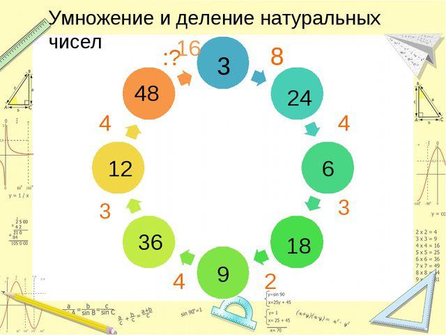 Умножение и деление натуральных чисел 8 4 3 2 4 3 4 :? 3 24 6 18 9 36 12 48 16