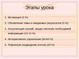Этапы урока Мотивация (5 %) Объявление темы и ожидаемых результатов (5 %) Ак
