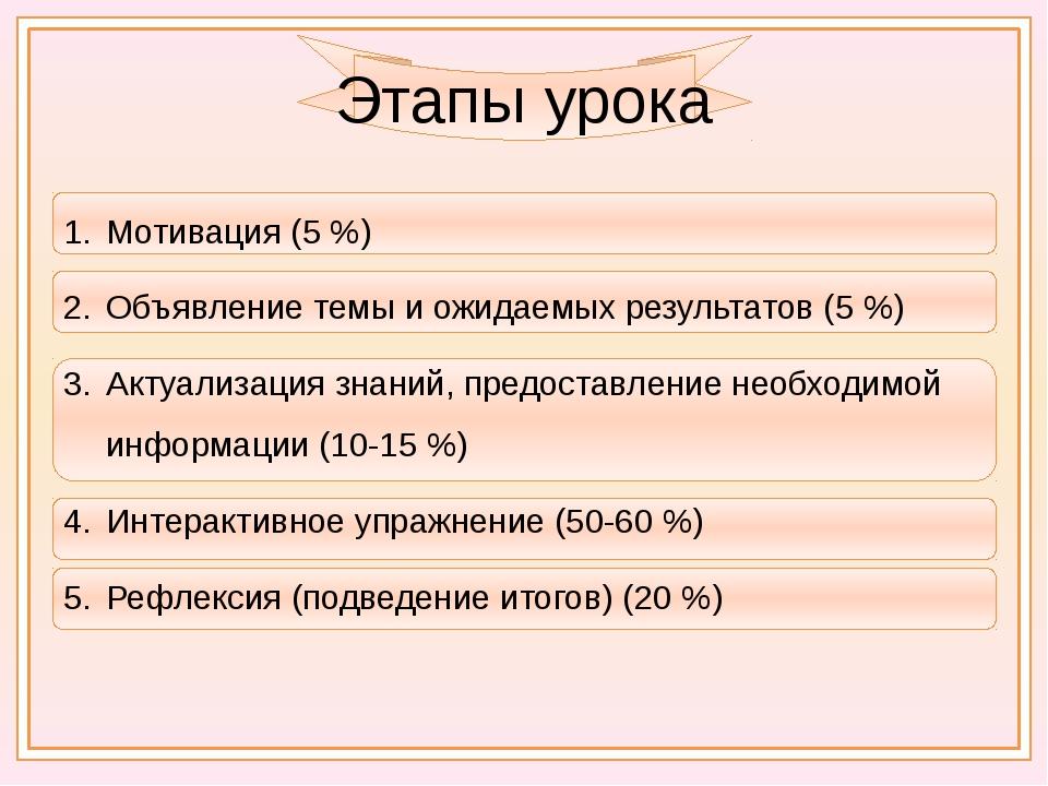 Этапы урока Мотивация (5 %) Объявление темы и ожидаемых результатов (5 %) Ак...