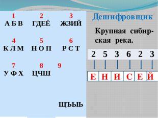 Дешифровщик Крупная сибир- ская река. Е С И Е Н Й 1 А Б В 2 ГДЕЁ 3 ЖЗИЙ 4 К Л