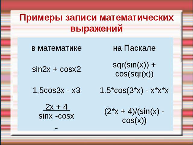Примеры записи математических выражений в математике на Паскале sin2x + cosx2...