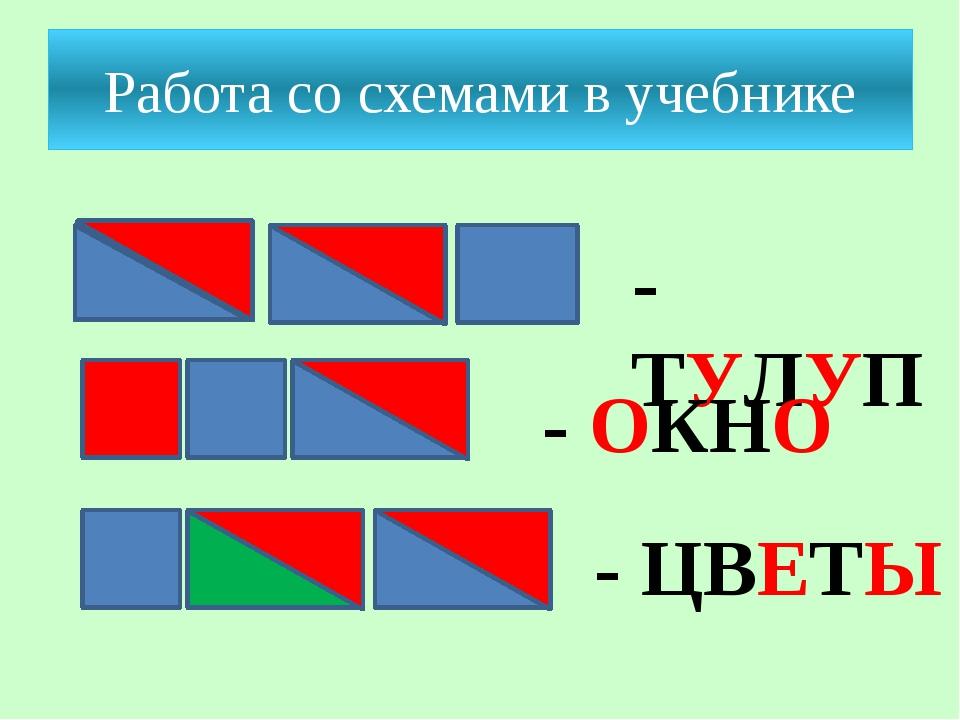 Работа со схемами в учебнике -ТУЛУП - ОКНО - ЦВЕТЫ
