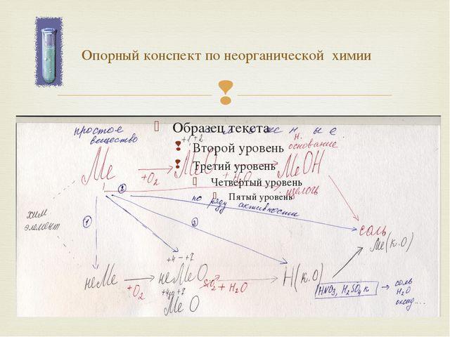 Опорный конспект по неорганической химии 