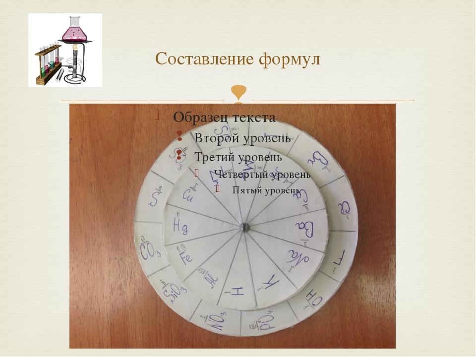 Составление формул 