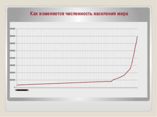 Как изменяется численность населения мира