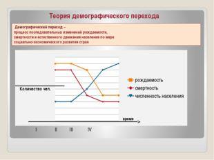 Теория демографического перехода Демографический переход – процесс последоват