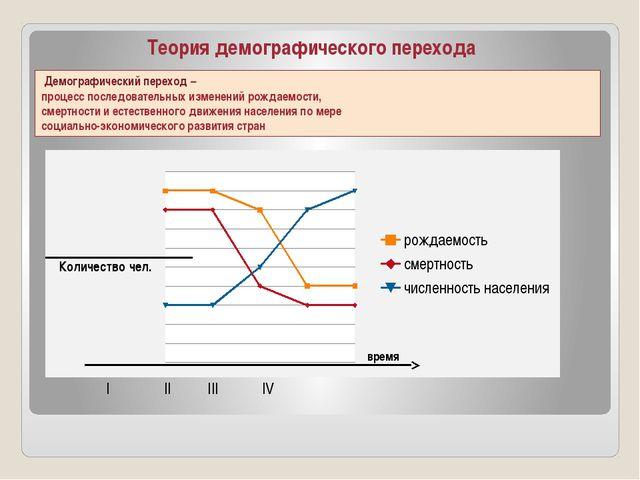 Теория демографического перехода Демографический переход – процесс последоват...