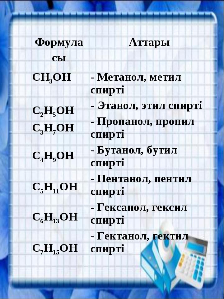 Формула сыАттары CH3OH C2H5OH C3H7OH C4H9OH C5H11OH C6H13OH C7H15OH- Метано...