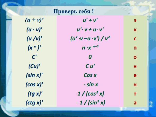 https://docs.google.com/viewer?url=http%3A%2F%2Fnsportal.ru%2Fsites%2Fdefault%2Ffiles%2F2013%2F6%2Fprezentaciya_proizvodnaya_pokazatelnoy_funkcii.pptx&docid=670771ef1a0bdb85a4880db8110c8555&a=bi&pagenumber=10&w=523