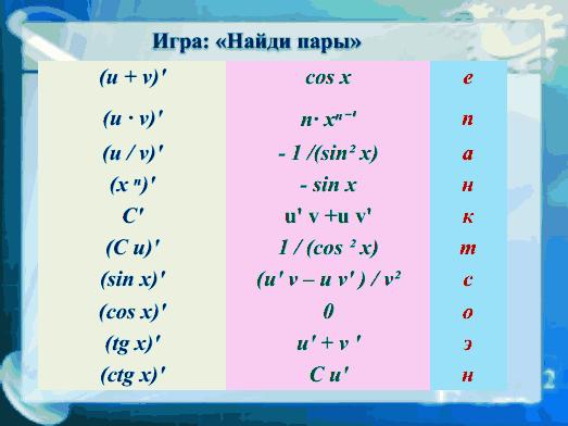 https://docs.google.com/viewer?url=http%3A%2F%2Fnsportal.ru%2Fsites%2Fdefault%2Ffiles%2F2013%2F6%2Fprezentaciya_proizvodnaya_pokazatelnoy_funkcii.pptx&docid=670771ef1a0bdb85a4880db8110c8555&a=bi&pagenumber=9&w=523