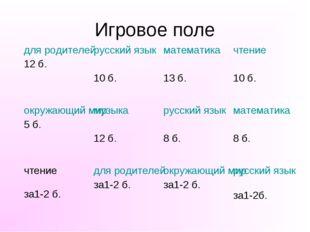 Игровое поле для родителей 12 б.русский язык 10 б.математика 13 б.чтение 1