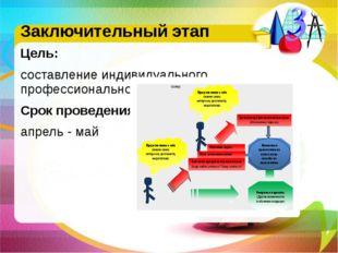 Заключительный этап Цель: составление индивидуального профессионального плана