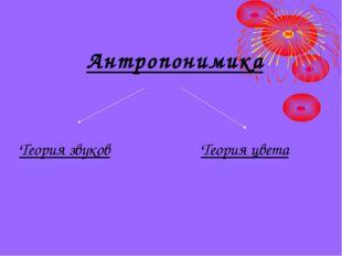 Антропонимика Теория звуков Теория цвета