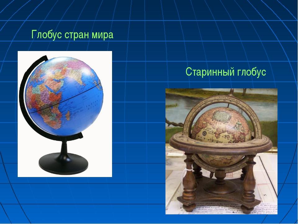 Глобус стран мира Старинный глобус