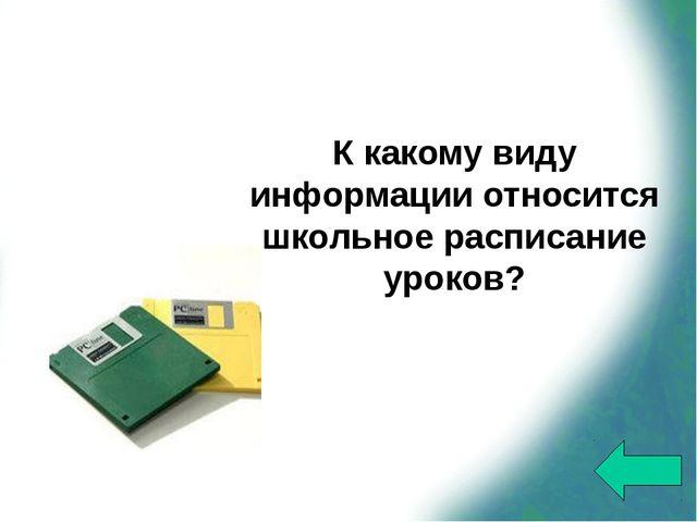Как называется нажатие кнопки мыши?