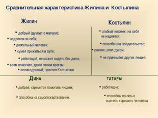 Сравнительная характеристика Жилина и Костылина добрый (думает о матери); над