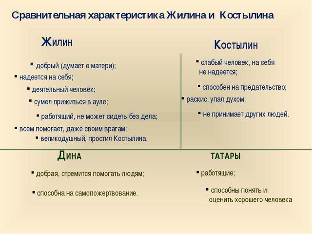 Сравнительная характеристика Жилина и Костылина добрый (думает о матери); над...