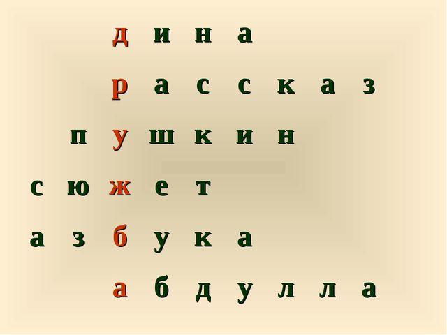 дина рассказ пушкин сюжет азбука...
