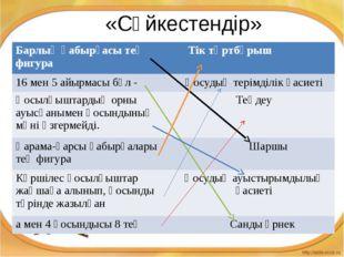 «Сәйкестендір» Барлық қабырғасы тең фигура Тік төртбұрыш 16мен 5 айырмасы бұ