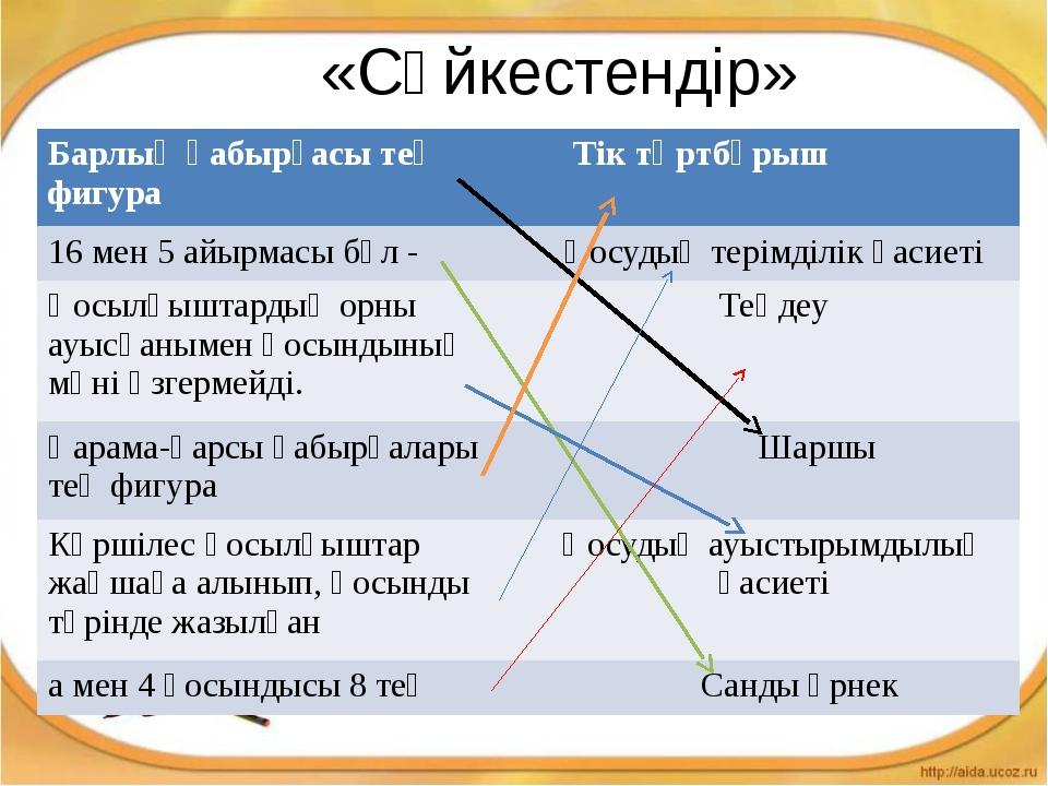 «Сәйкестендір» Барлық қабырғасы тең фигура Тік төртбұрыш 16мен 5 айырмасы бұ...