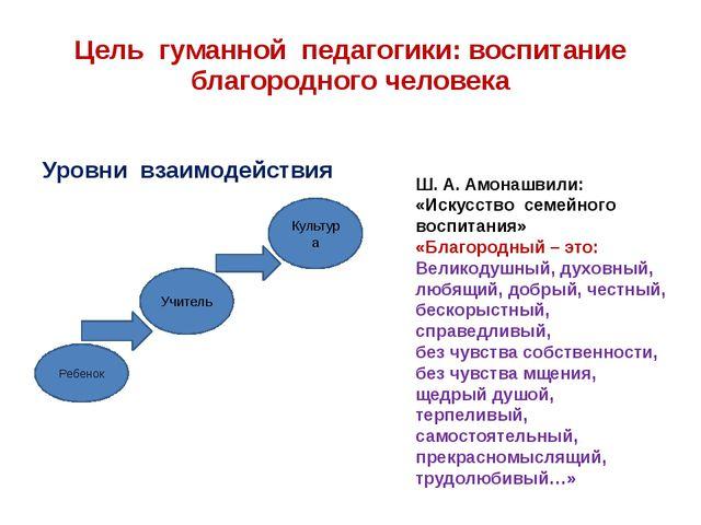 Цель гуманной педагогики: воспитание благородного человека Уровни взаимодейст...