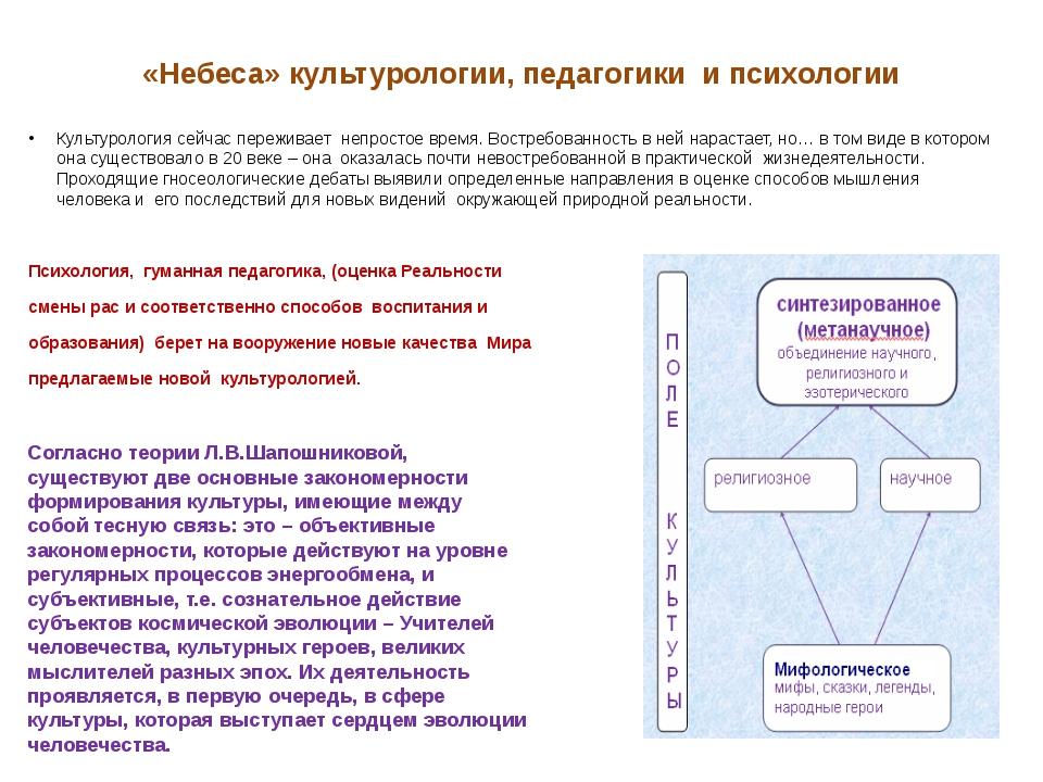«Небеса» культурологии, педагогики и психологии Культурология сейчас пережива...