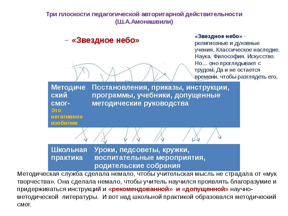 Три плоскости педагогической авторитарной действительности (Ш.А.Амонашвили) «...