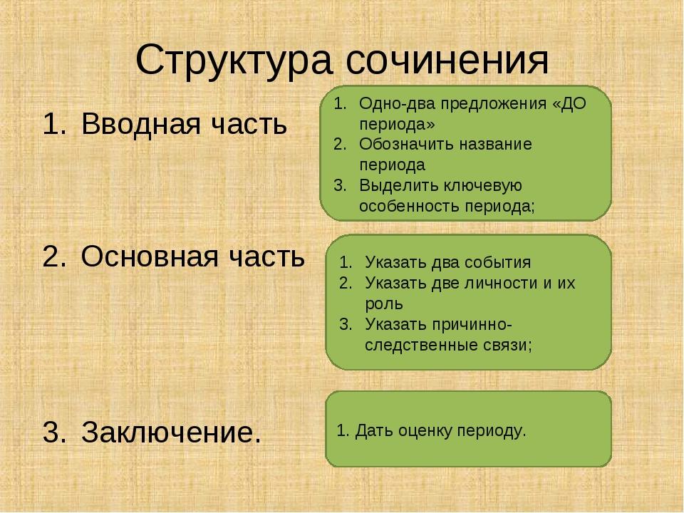 Структура сочинения Вводная часть Основная часть Заключение. Одно-два предлож...