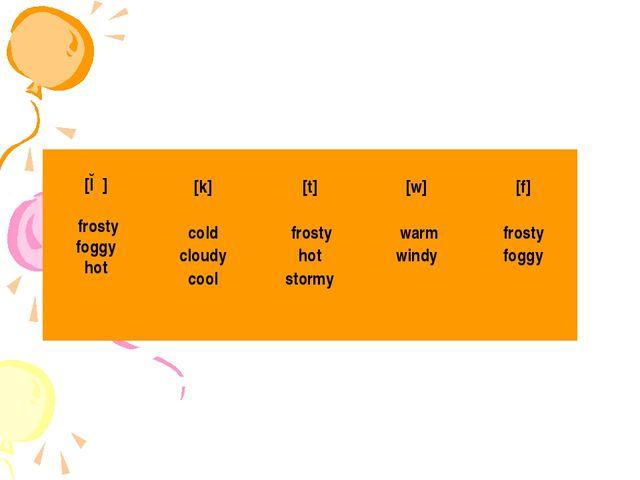 [ɒ] frosty foggy hot  [k] cold cloudy cool  [t] frosty hot stormy  [w] wa...