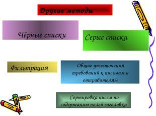 Чёрные списки Серые списки Фильтрация Общие ужесточения требований к письмам